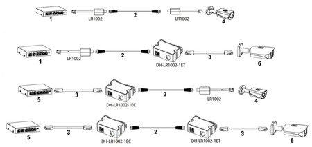 EXTENDER ETHERNET+POE LR1002-1EC ODBIORNIK DAHUA